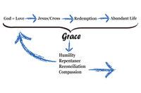 Gracewordpic2